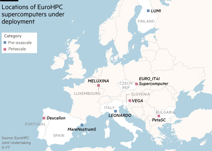Map showing the location of EuroHPC supercomputers under deployment
