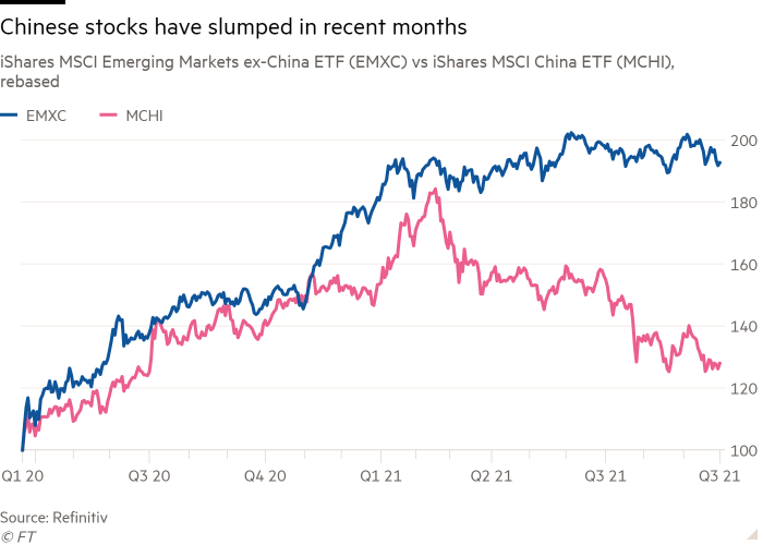 The line chart of iShares MSCI Emerging Markets ex-China ETF (EMXC) versus iShares MSCI China ETF (MCHI), which is being rebuilt and shows that Chinese stocks have fallen in recent months