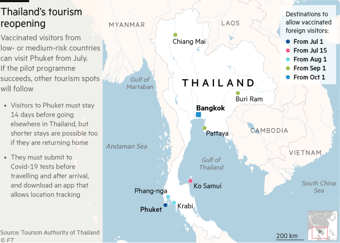 Thailand's tourism reopening