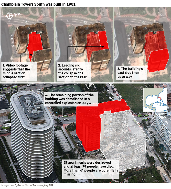 Annotated photo explaining the collapse of the Champlain Tower in Miami