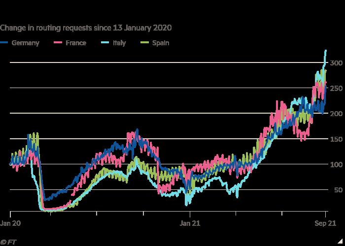 自 2020 年 1 月 13 日以来路线请求变化的折线图显示公共交通的使用增加