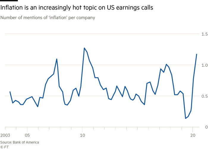 Inflation is an increasingly hot topic on US earnings calls