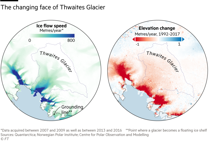 Map of Thwaites Glacier showing ice flow speed and elevation change