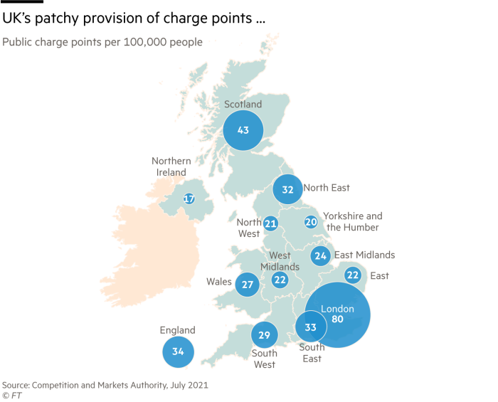 The UK's indefinite supply of EV charging points ... Public charging points per 100,000 people