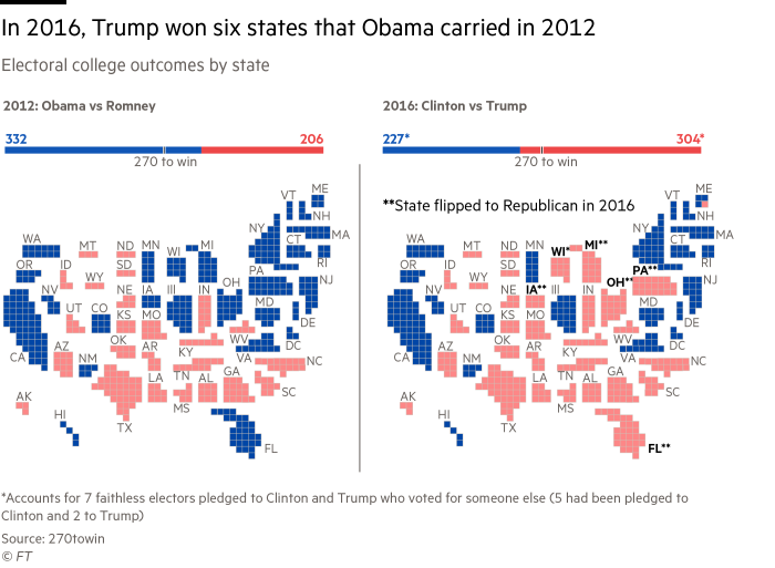 Maps comparing the states won by the Democratic and Republican candidates in 2012 and 2016. In 2016, Donald Trump won six states that Barack Obama had carried in 2012.
