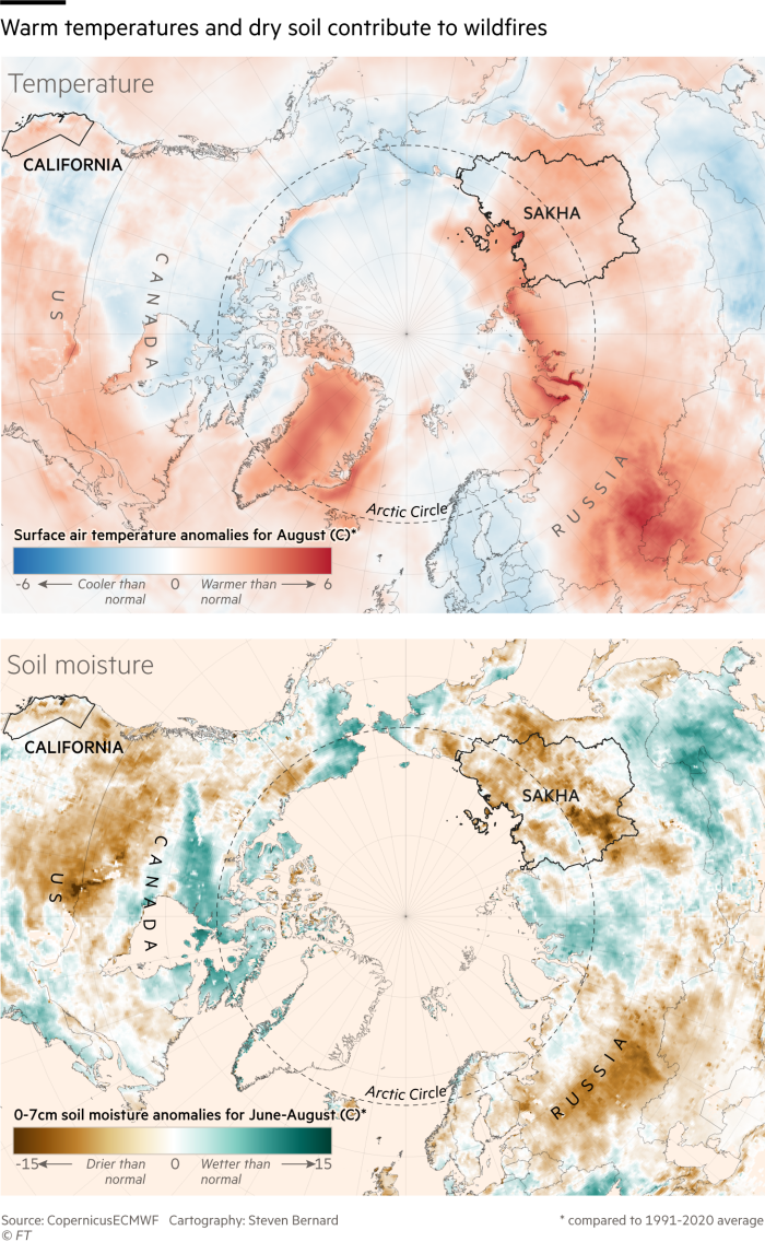 Warm temperatures and dry soil contribute to wildfires. Maps showing Surface air temperature anomalies for August (C) and 0-7cm soil moisture anomalies for June-August (C)