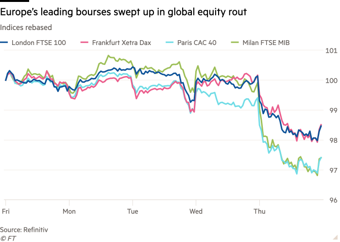 Rebabana line chart of the index showing the leading European stock markets swept in the global stock