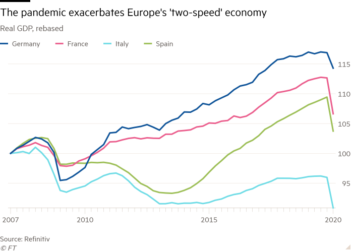 Line chart of Real GDP, rebased showing The pandemic is set to widen countries' differences