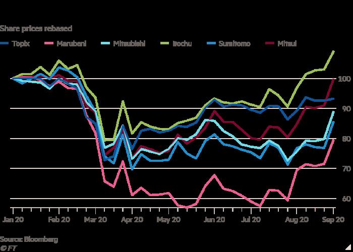 Grafik garis harga Saham rebound menunjukkan Rebound di perusahaan perdagangan Jepang