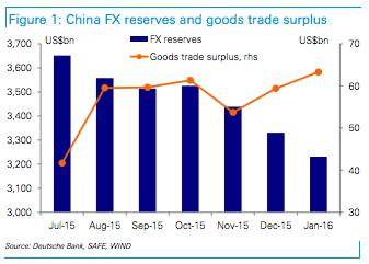 China, capital outflow and that over-reporting of imports problem