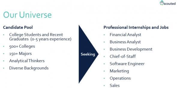 The HR start-up founded by Bridgewater alumni — based on Bridgewater
