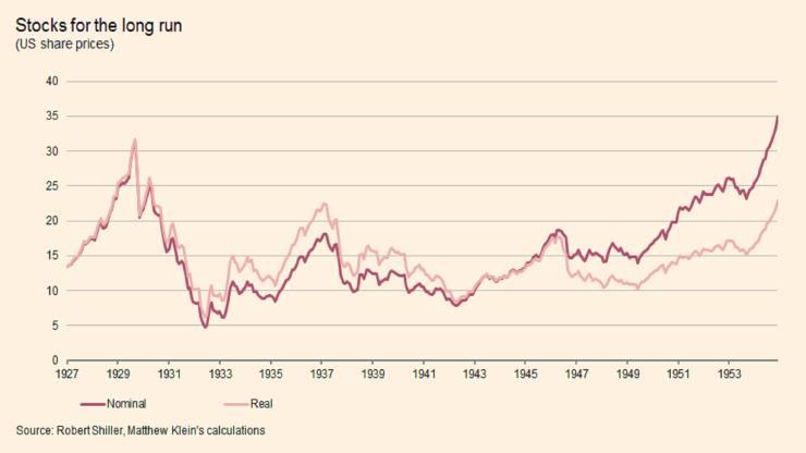 US-depression-stocks-featured