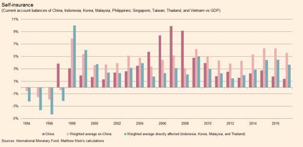 European Leaders Seem Determined To Remake The Global Savings Glut