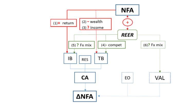 BIS-nfa-flowchart-featured