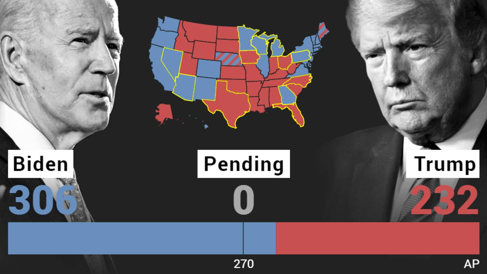 Live coverage of election online betting the getaway aiding and abetting federal statute