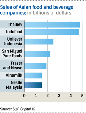 Malaysia's halal appetite provides opportunity - Nikkei