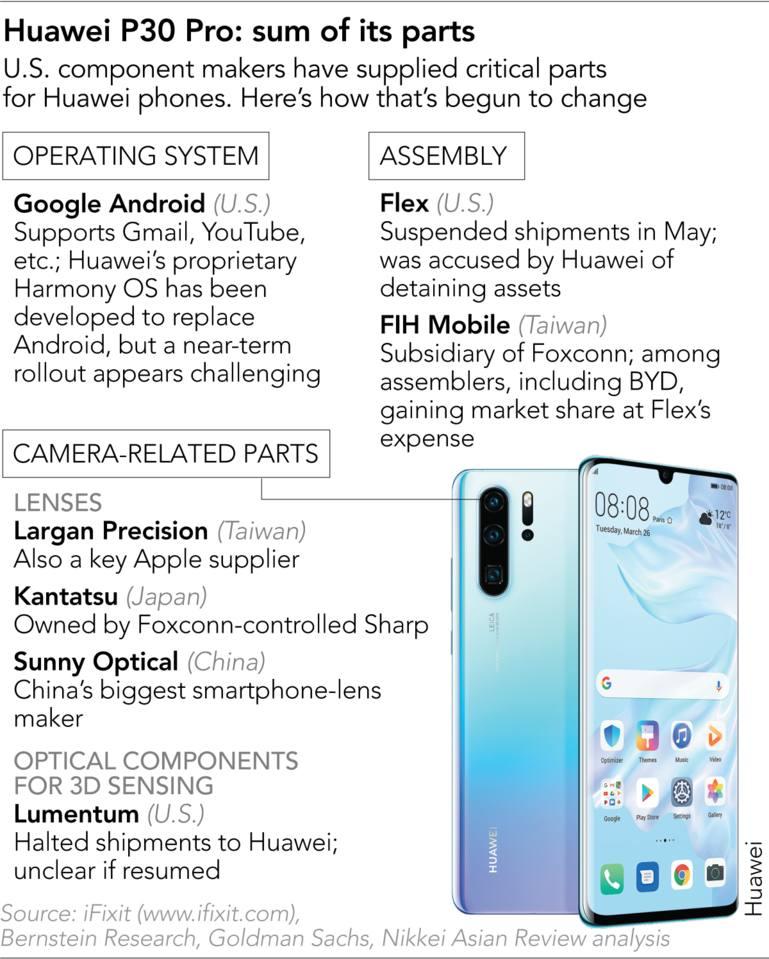 Inside Huawei's secret plan to beat American trade war sanctions
