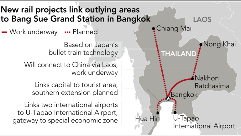 Thailand on track to develop into regional rail hub - Nikkei Asian on l train line map, new york f train map, mta r train map, new york train system map, bronx 5 train map, mta f train map, n r train map, mta e train map, ny city train map, subway e train map, new york city train map, l train subway map,