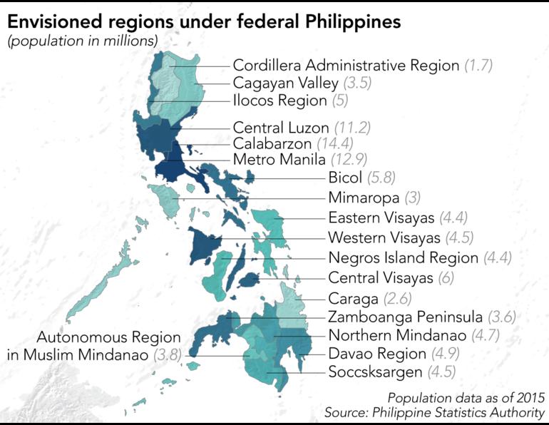 Duterte's federal Philippines dream raises 'fiscal nightmare' fears