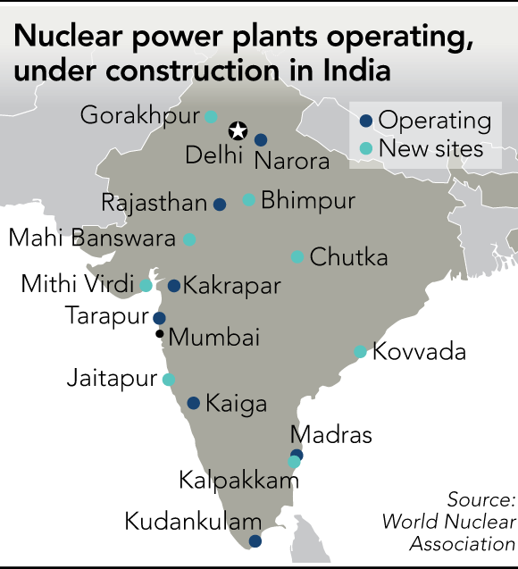Homegrown' power plan will boost Indian nuclear industry - Nikkei