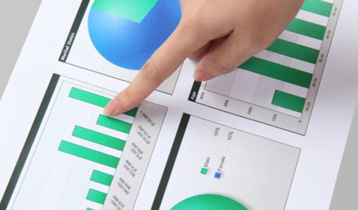 Financial planning literature branded 'naive'