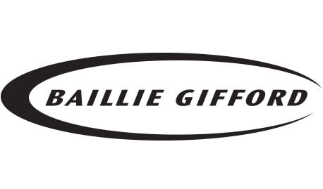 Baillie Gifford US trust has 10% in unlisted companies
