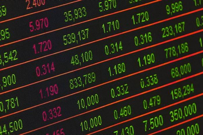 Ban on high risk investment bets extended
