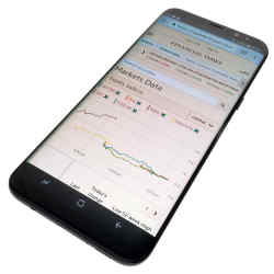 Samsung Galaxy S8, £689 SIM-free