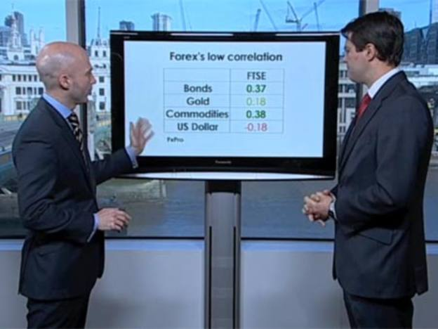 Video: Automating your forex trades