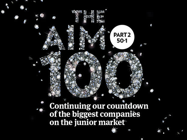 The Aim 100 2019: 30 to 21