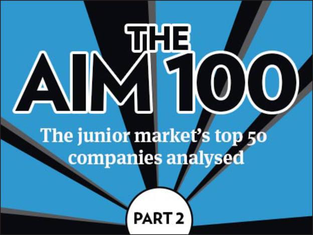 The Aim 100 2015: 40-31