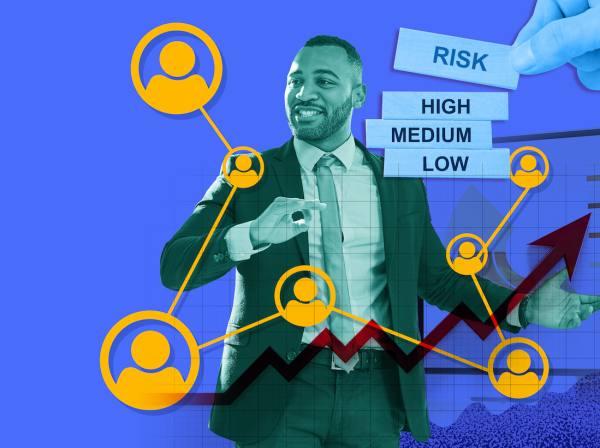 Investors' Chronicle's model asset allocations