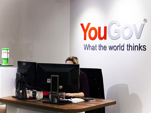 YouGov benefits from real-time data