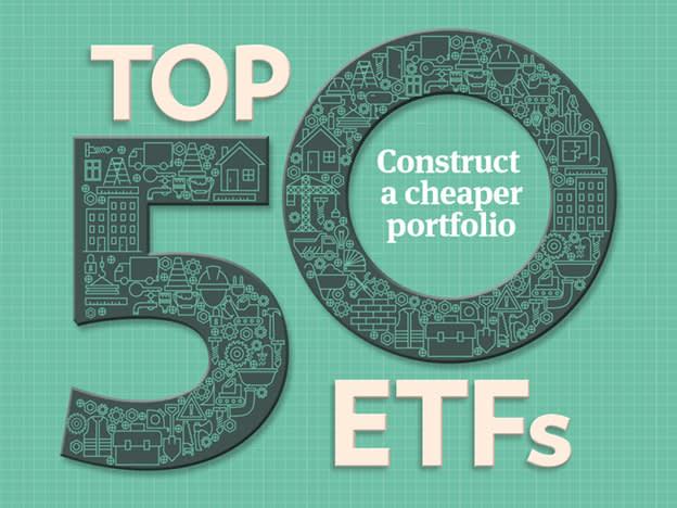 Top 50 ETFs: Asian equities