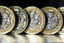 Does sterling's level predict annual changes in the FTSE?