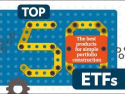 Top 50 ETFs 2015