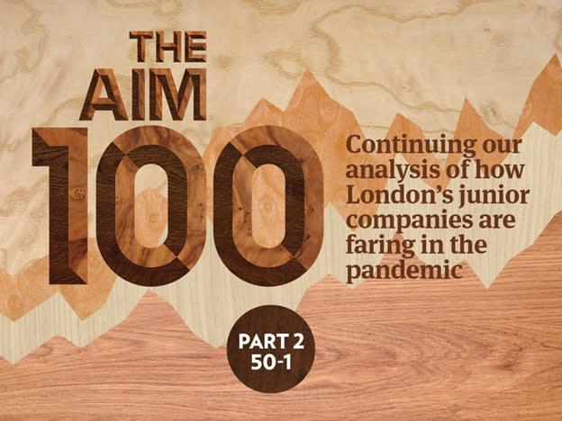 The Aim 100 2020: part 2