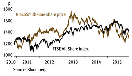 GSK income at risk
