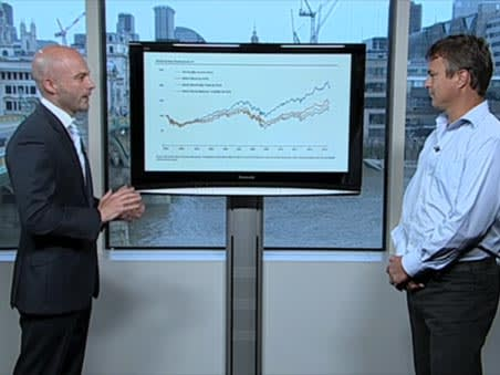 Video: Beat the market with quality income