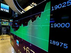 Avoid US equities at your peril