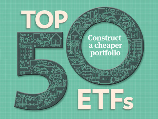 Top 50 ETFs: European equities