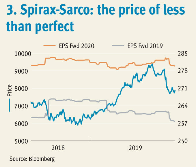 Three large-cap quality stocks at the right price