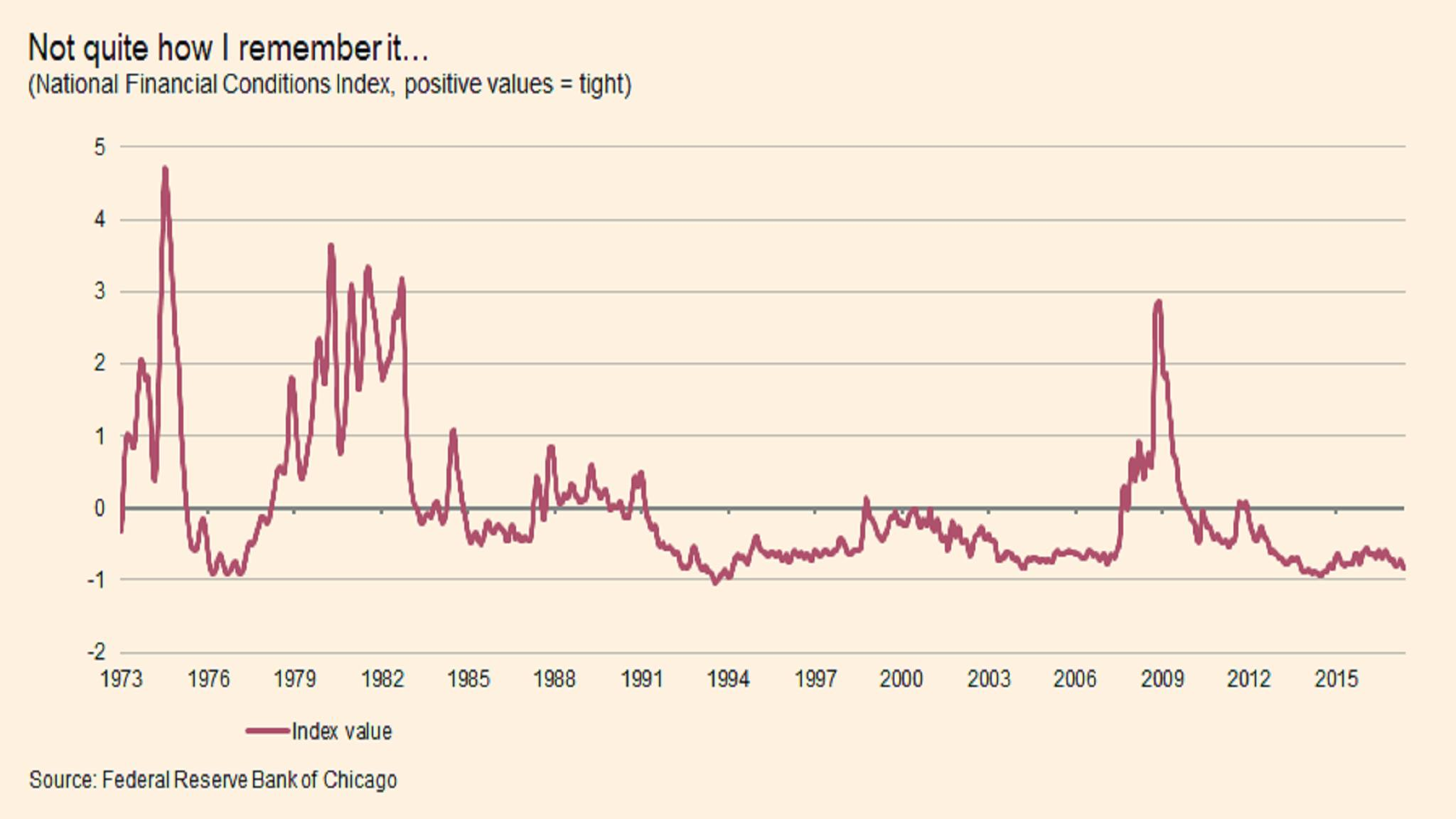 Measuring financial conditions in poorer countries | FT ... - photo#21