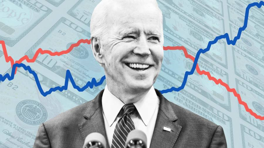 Wall Street starts to picture Joe Biden in the White House