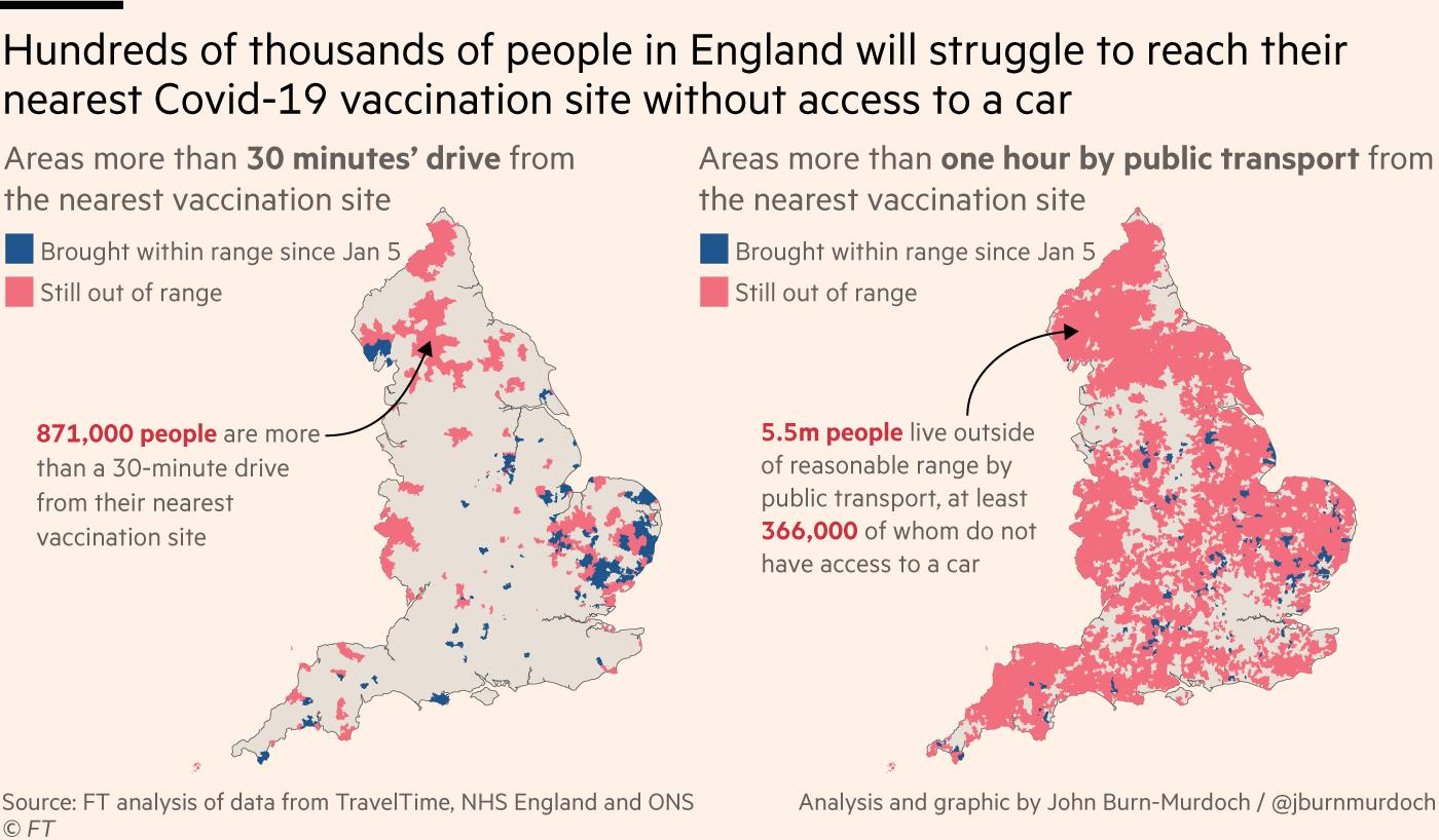 Pair of maps showing that hundreds of thousands of people in England will struggle to reach their nearest Covid-19 vaccination site using public transport, and that the rate of progress on this measure has been very slow relative to progress on serving those with cars