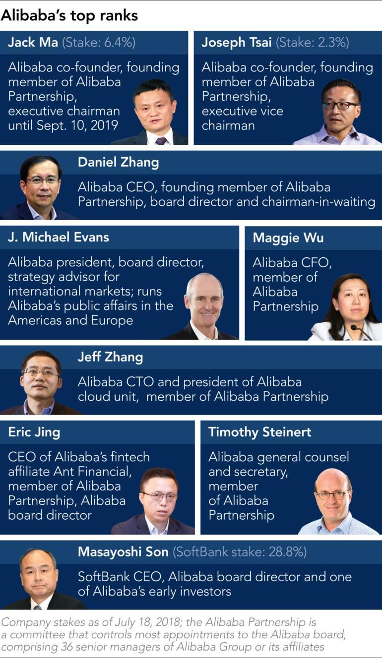 Alibaba tim huong di moi thoi hau Jack Ma